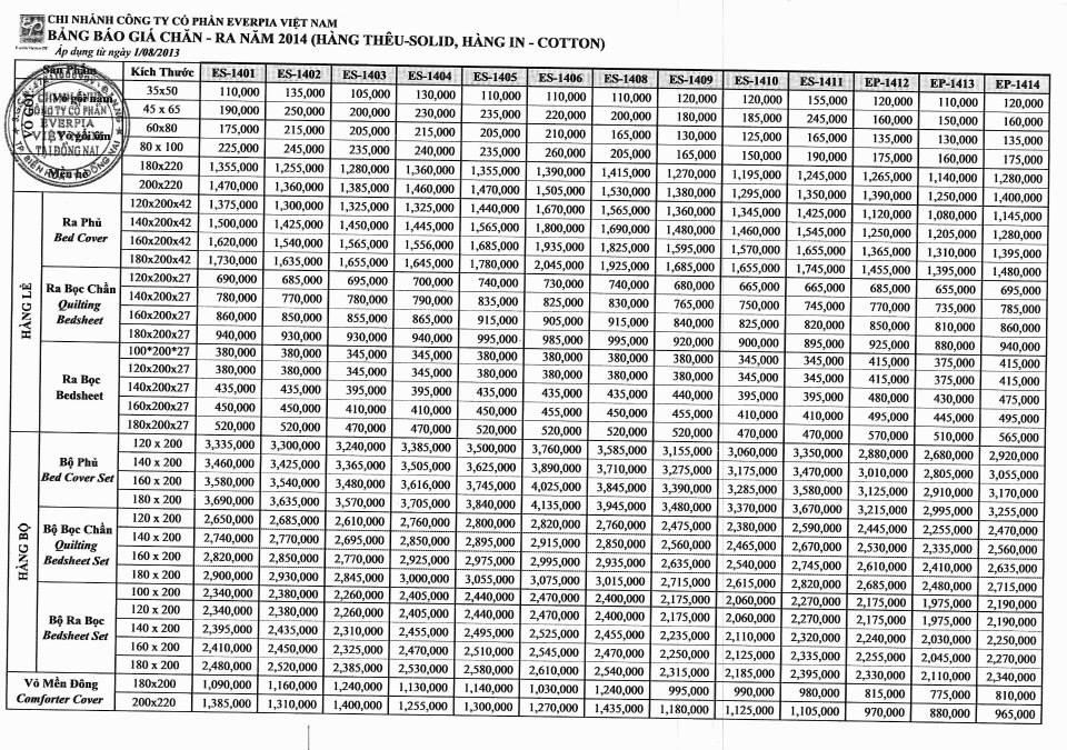 Bảng giá chăn drap Everon 2014